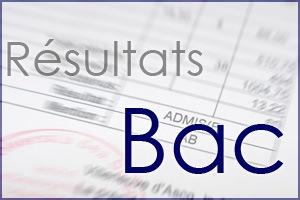 resultat_bac