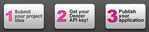 deezer-api
