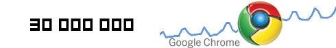 utilisateurs-google-chrome